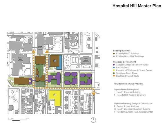 Hospital_Hill