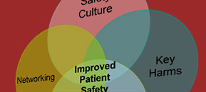 Patient Quality of Life
